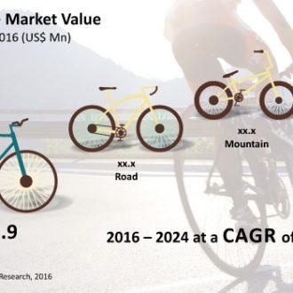 Il mercato globale della bici è previsto in crescita nei prossimi anni