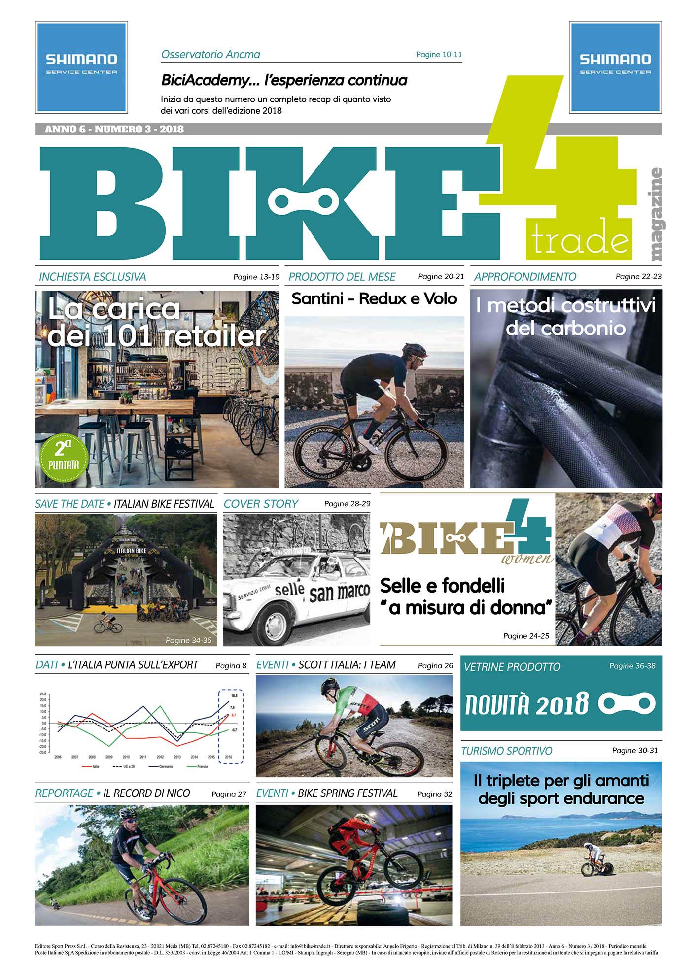 Bike4Trade 3_2018